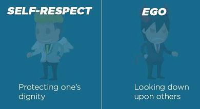 Difference Between Ego and Personality