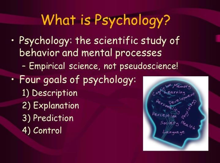 the four goals of psychology are to describe understand predict and control behavio Psychology mid-term rcc what are the goals of psychology psychologist gather scientific data in order to describe, understand, predict and control behavior.